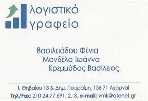 ΒΑΣΙΛΕΙΑΔΟΥ Π – ΜΑΝΔΕΛΑ Ι & ΚΡΕΜΜΥΔΑΣ Β ΟΕ
